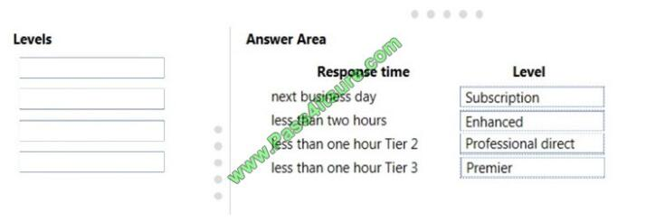 Pass4itsure MB-900 exam questions-q12-2
